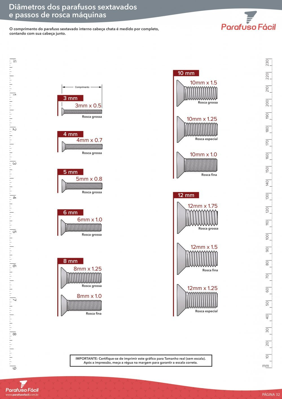 Diâmetros dos Parafusos Sextavados Internos Chato