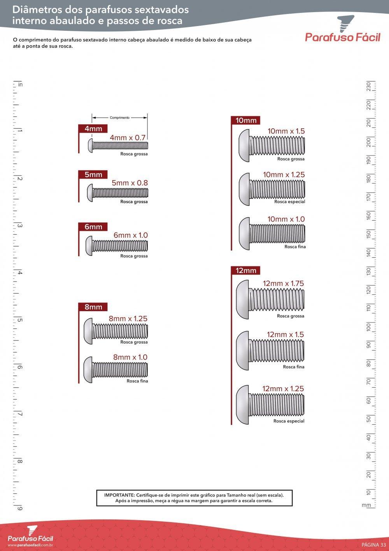Diâmetros dos Parafusos Sextavados Interno Abaulado