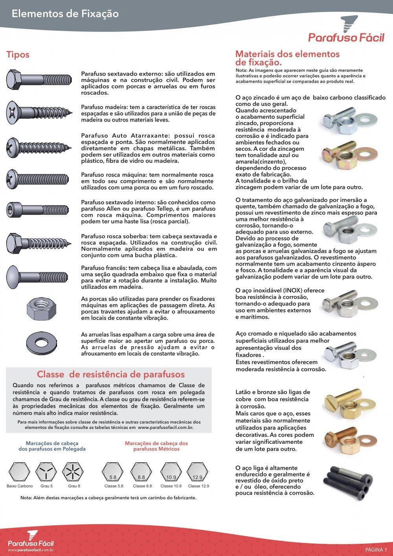 Tipos e Materiais de Elementos de Fixação